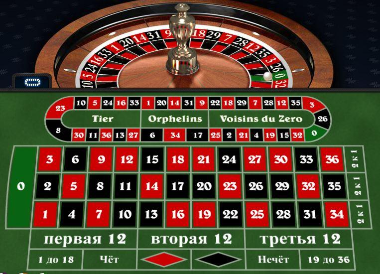 Схема обыгрывания казино в европейскую рулетку онлайн флеш игры покер бесплатно без регистрации