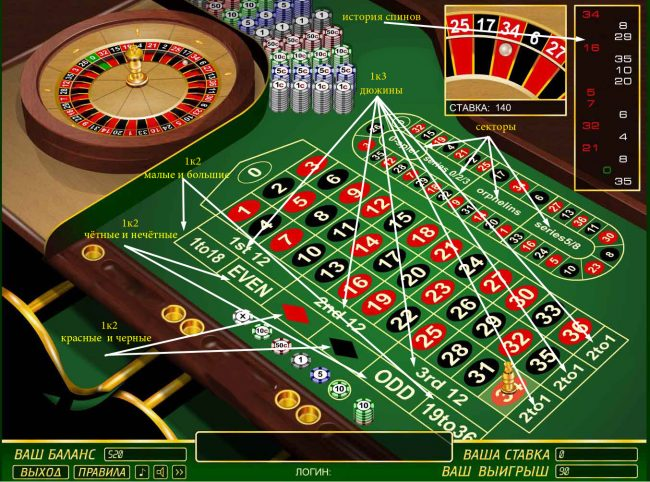 Игровые автоматы играть бесплатно онлайн петрозаводск казино онлайн голден стар